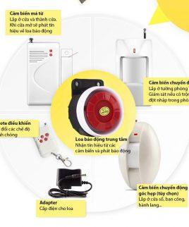Bộ kit thiết bị chống trộm